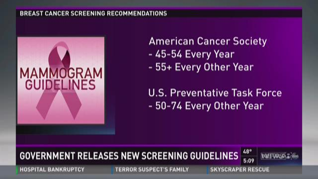 Again? New breast cancer screening guidelines