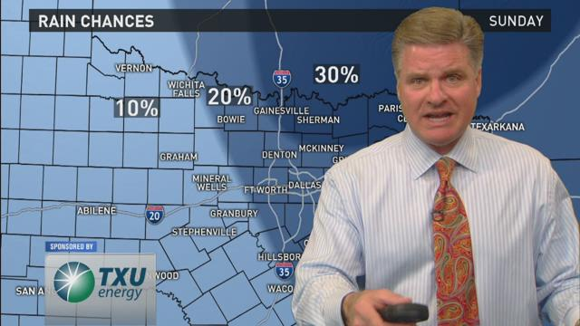 WFAA Evening Weather Update 2-11-2016