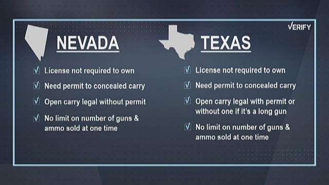 Verify Gun Laws In Nevada Wfaa Com