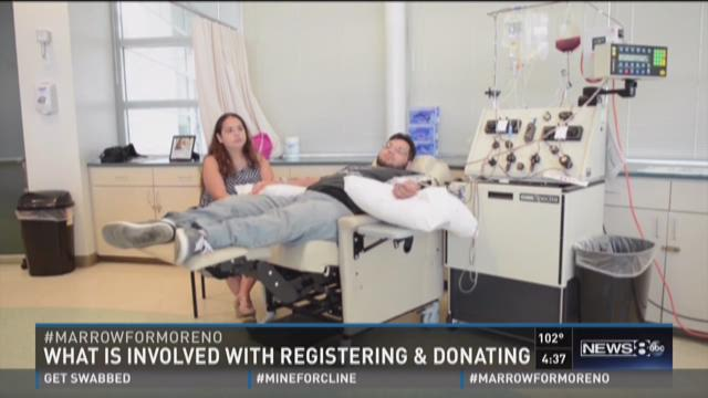 What to expect if you donate bone marrow