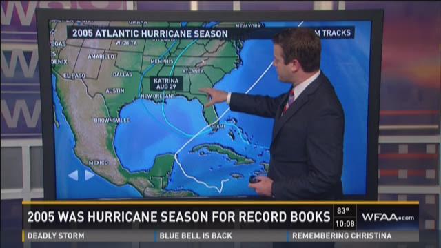 Perspective: Record 2005 Atlantic hurricane season
