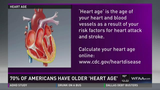 70% of Americans have older 'heart age'